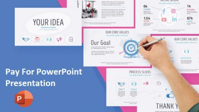 pay for PowerPoint presentation at writemyessay247.com